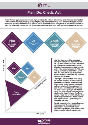 ITIL Poster Series: Plan, Do, Check, Act