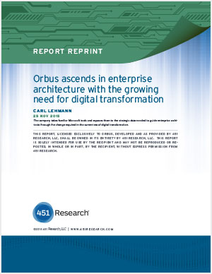Orbus Software Impact Report