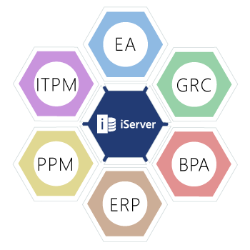 iServer's Converging Technologies