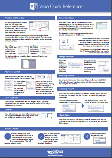 Visio Quick Reference Sheet