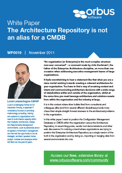 The Architecture Repository is not an alias for a CMDB