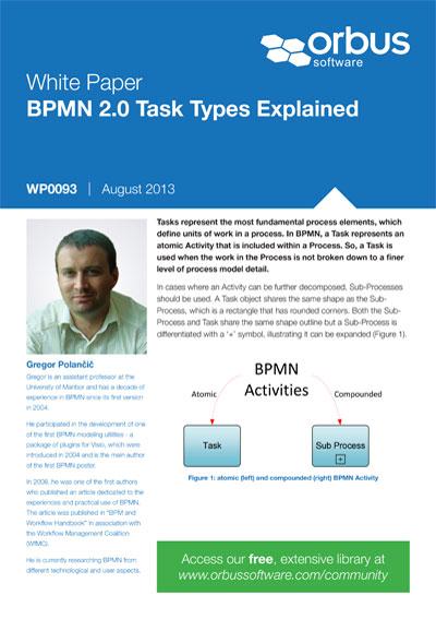 BPMN 2.0 Task Types Explained