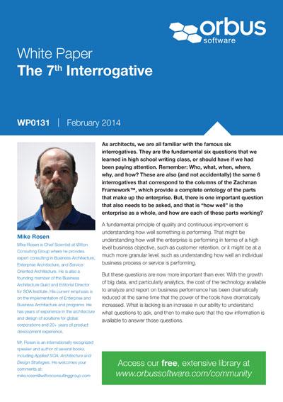 The 7th Interrogative