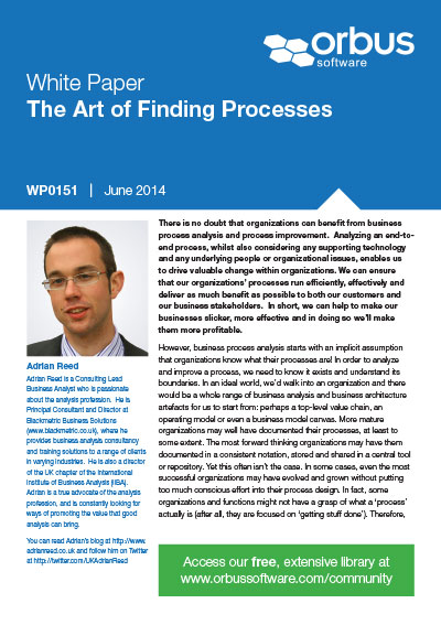 The Art of Finding Processes