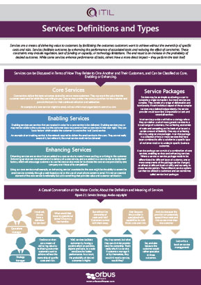 ITIL Poster Series: Service Definitions and Types