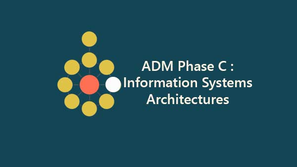 ADM Phase C: Information Systems Architectures