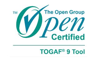 TOGAF 9.1 Capabilities