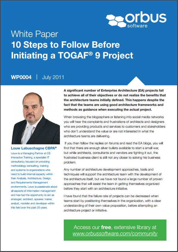 10 Key Steps To Follow Before Initiating A TOGAF 9 Project