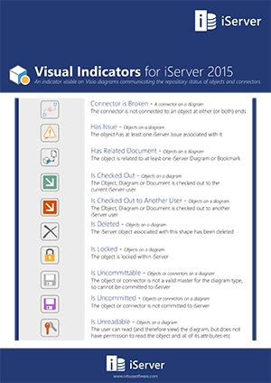 iServer 2015 Visual Indicators Poster