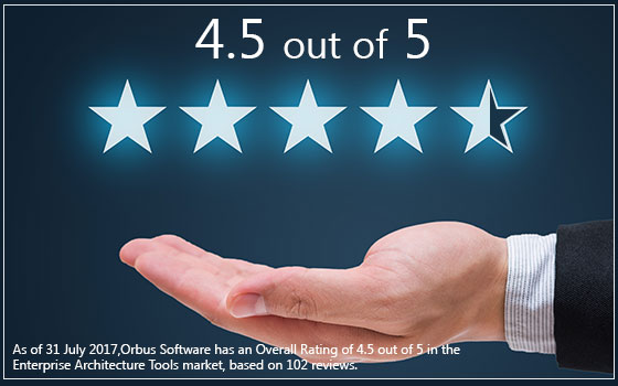 4.6 out of 5 star rating