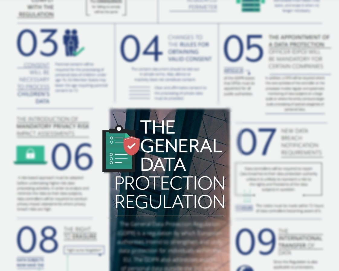 13 Facts Everyone Must Know About GDPR