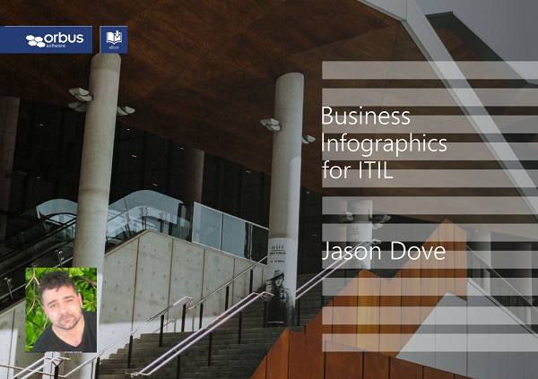 Business Infographics for ITIL