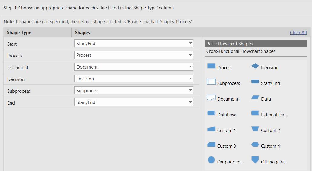 orbus templates - powerbi and visio integration orbus visio blog