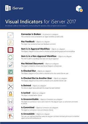 iServer 2017 Visual Indicators Poster