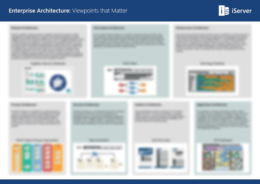 Enterprise Architecture: Viewpoints that Matter