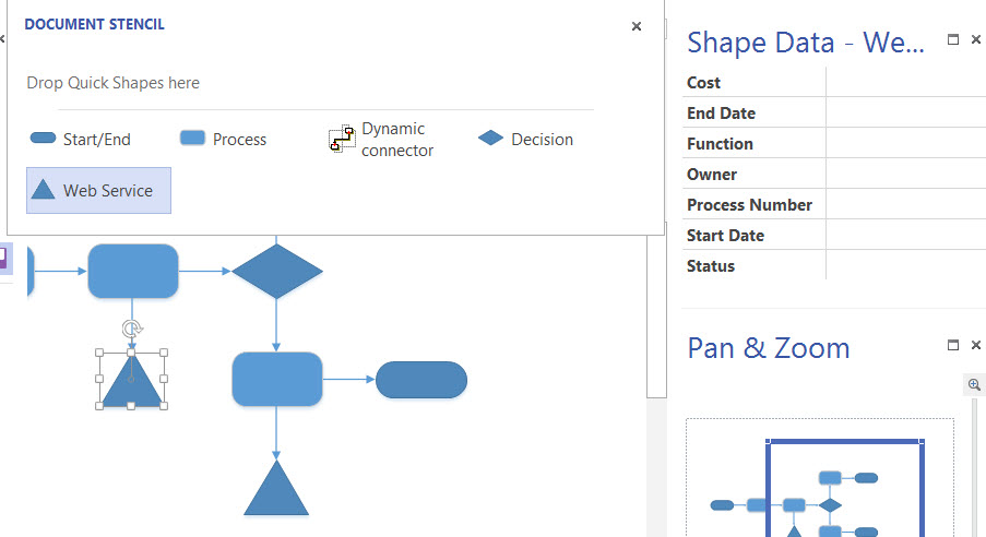 Visio series custom shapes and stencils for Orbus templates