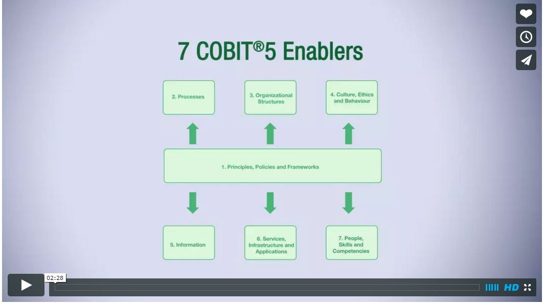 cobit-5-enable-diions-and-performance Visio Application Architecture Templates on visio site plan example, visio org chart template, visio floor plan template, visio software engineering template, visio network diagram template, visio tree diagram template,