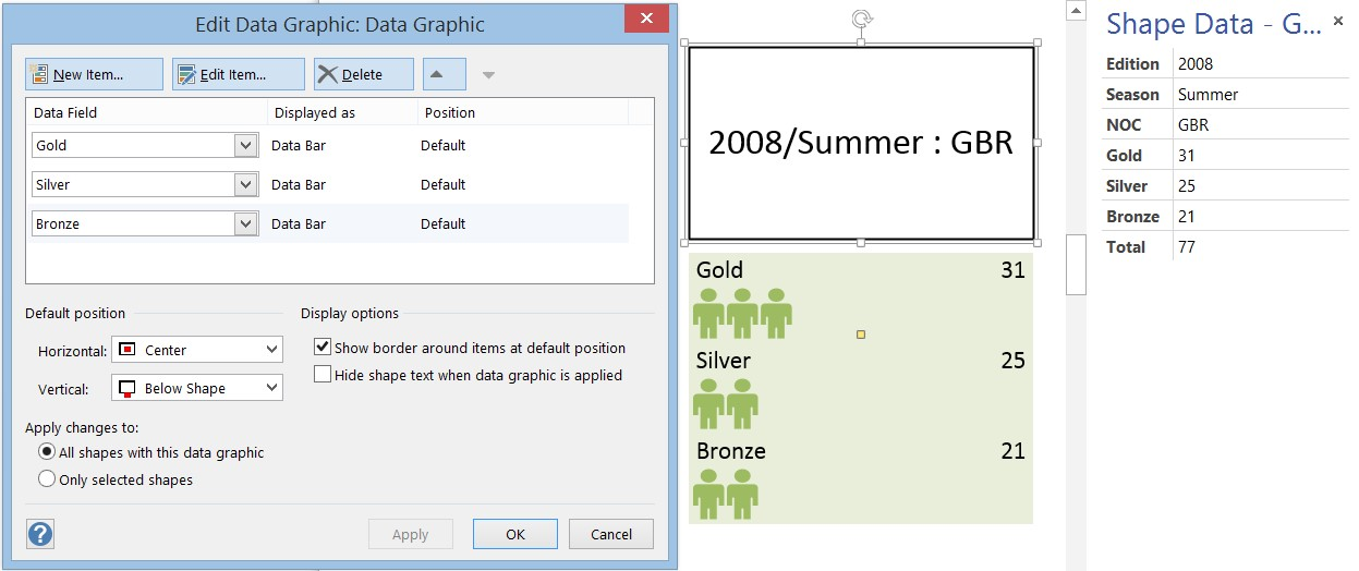 Edit Data Graphic