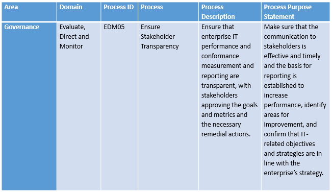 meeting stakeholder needs and goals in business Understanding company goals and stakeholder goals  program to meet  stakeholder needs and serve the greater goals of the organization.