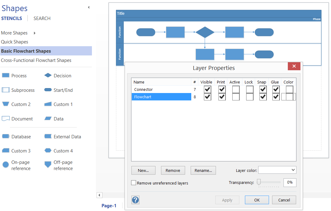 layers in visio 2013