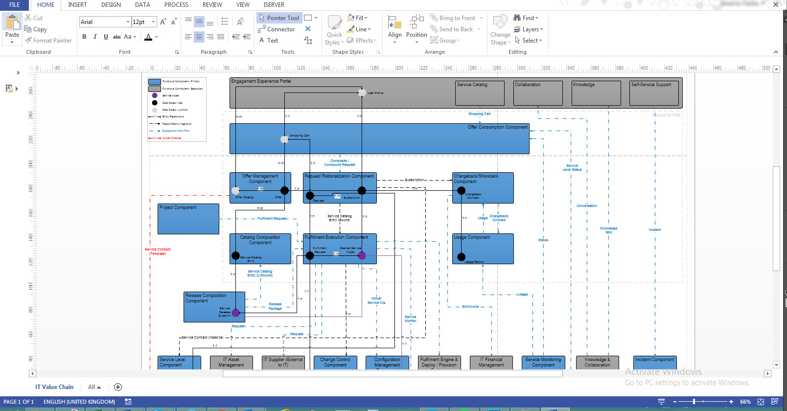visio template for software architecture - visio stencils software architecture 28 images visio