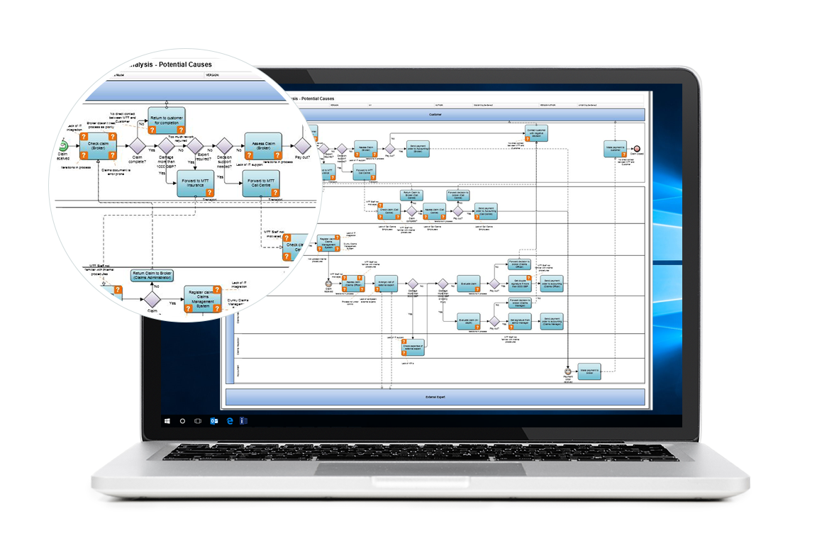 iServer Business Process Analysis | Orbus Software