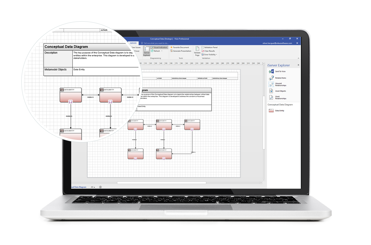Collborative modeling in Visio