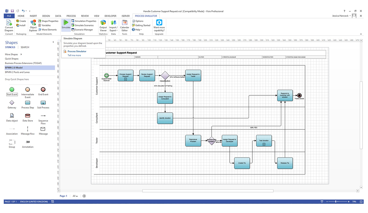 Bpmn orbus software bpmn diagram with process simulator ribbon accmission Gallery