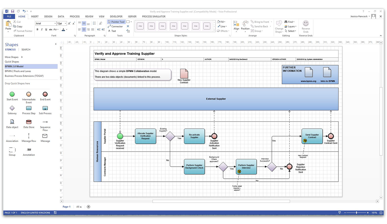 Bpmn orbus software process diagram created with iserver bpmn stencil accmission Gallery